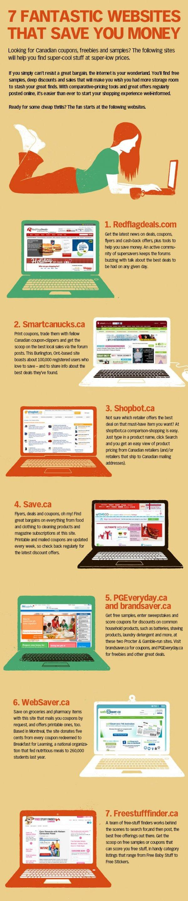 7 Website That Save You Money