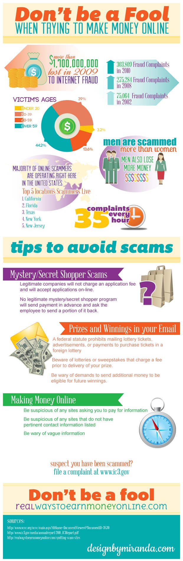 Helpful Tips To Avoid Work At Home Internet Scams Online