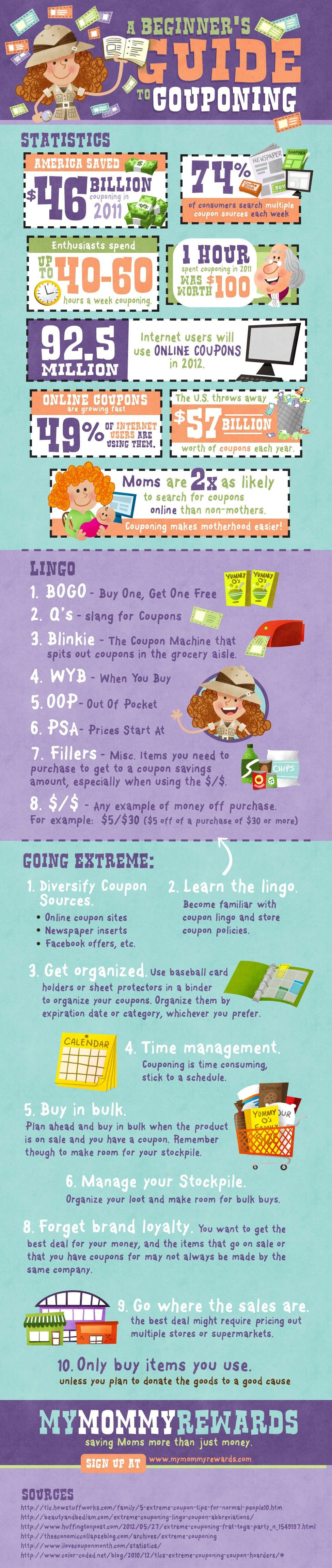 Couponing Guide For Beginners